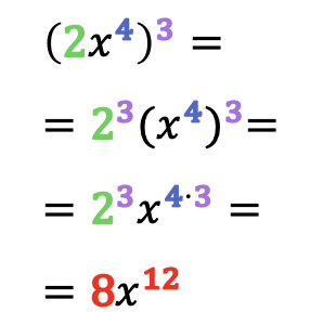 power of a monomial